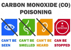 Cases of suspected carbon monoxide (CO) poisoning have increased by a third over the past five years